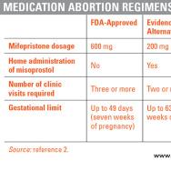 Abortion Fronteras
