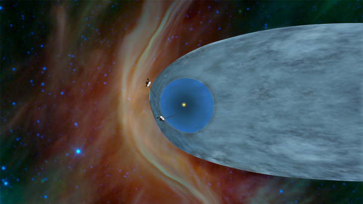 The general locations of Voyager 1 and 2 are shown in this illustration at the edge of the heliosphere, the bubble created by solar wind.