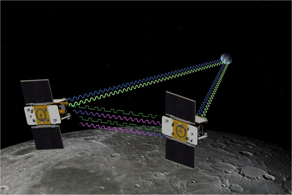 Artist concept of GRAIL mission. GRAIL will fly twin spacecraft around the moon to measure its gravity field.