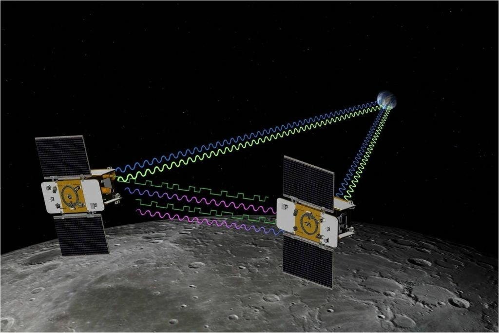 Artist concept of the GRAIL mission. GRAIL flies twin spacecraft, Ebb and Flow, in tandem orbits around the moon to measure its gravity field in unprecedented detail.