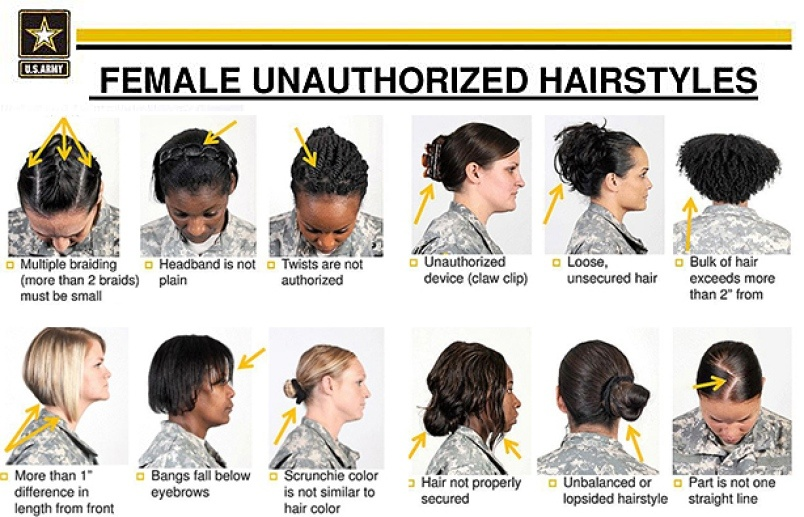 A composite illustration shows various slides from the Army's regulations on hair styles for women.