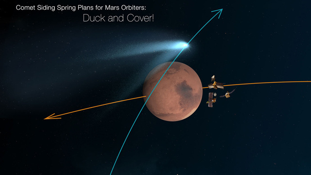An artist's rendering of the flyby with Mars orbiters taking cover. Note that the image says