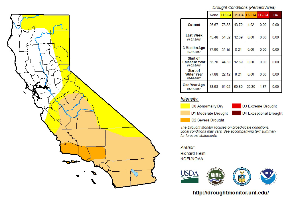 U.S. Drought Monitor report issued February 1, 2018.