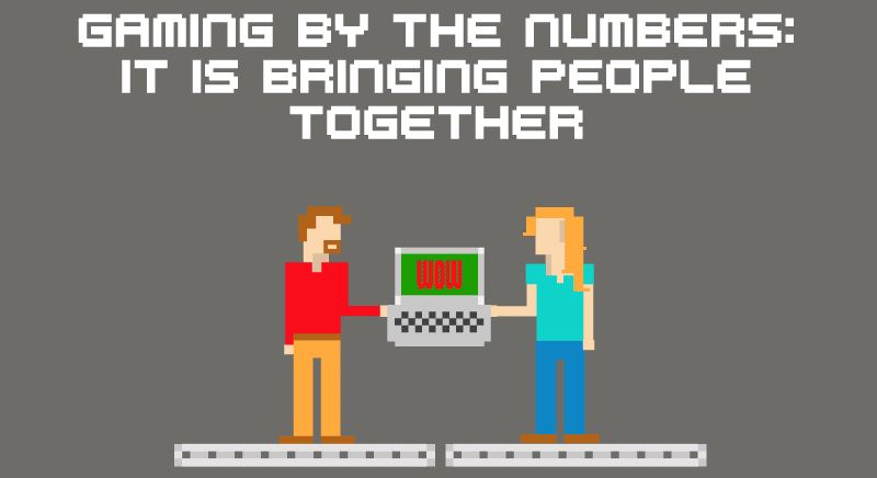 Online gaming is allegedly bringing people together more than online dating.