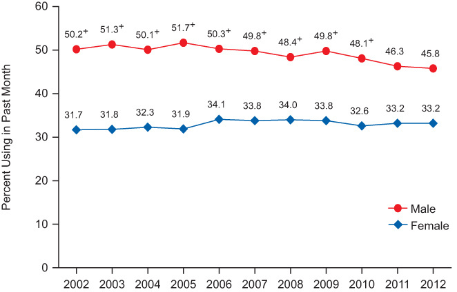 Dating violence statistics in texas 4