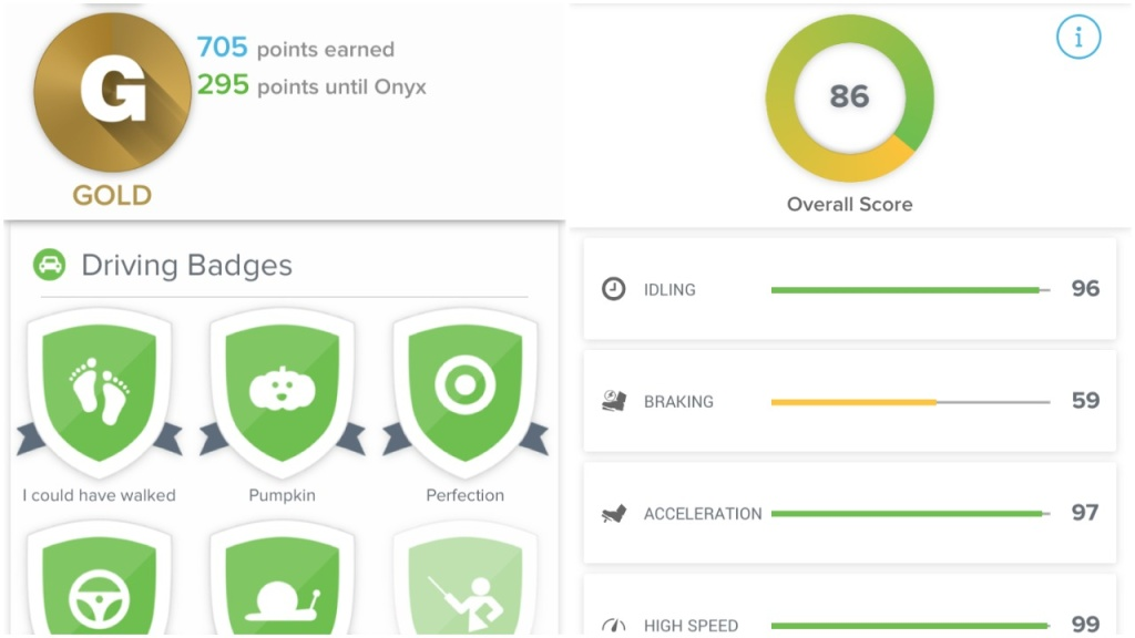Screenshot from the Azuga app showing scores and badges for driving performance.