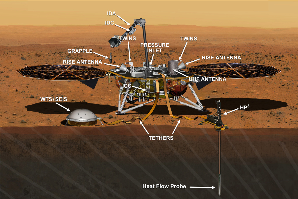 An artist's impression of the InSight lander on Mars. Its seismometer on the left listens to waves running through the planet's interior, while its heat flow probe on the right monitors temperature changes 15 feet deep.