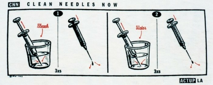 A diagram created by the L.A. organization Clean Needles Now shows how to disinfect needles so as to prevent the spread of HIV.