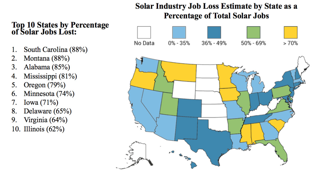 While California's total job losses due to tariffs would exceed other states, the industry as a whole wouldn't be as affected as elsewhere in the country.