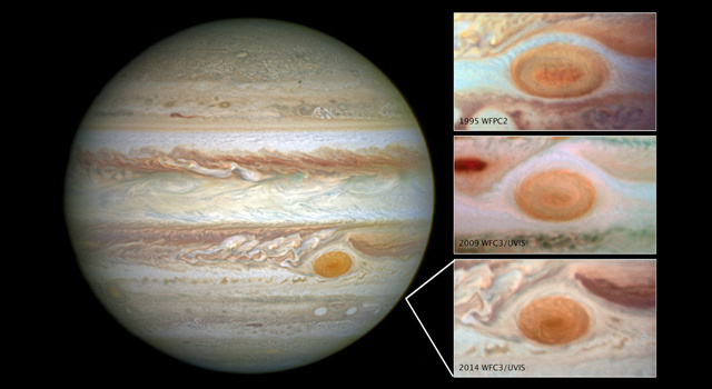 Jupiter's trademark Great Red Spot -- a swirling storm feature larger than Earth -- has shrunken to its smallest size ever measured. Astronomers have followed this downsizing since the 1930s. This series of images taken by NASA's Hubble Space Telescope documents the storm over time, beginning in 1995 when the long axis of the Great Red Spot was estimated to be 13,020 miles (20,950 kilometers) across. In a 2009 photo when the storm was measured at 11,130 miles (17,910 kilometers) across.