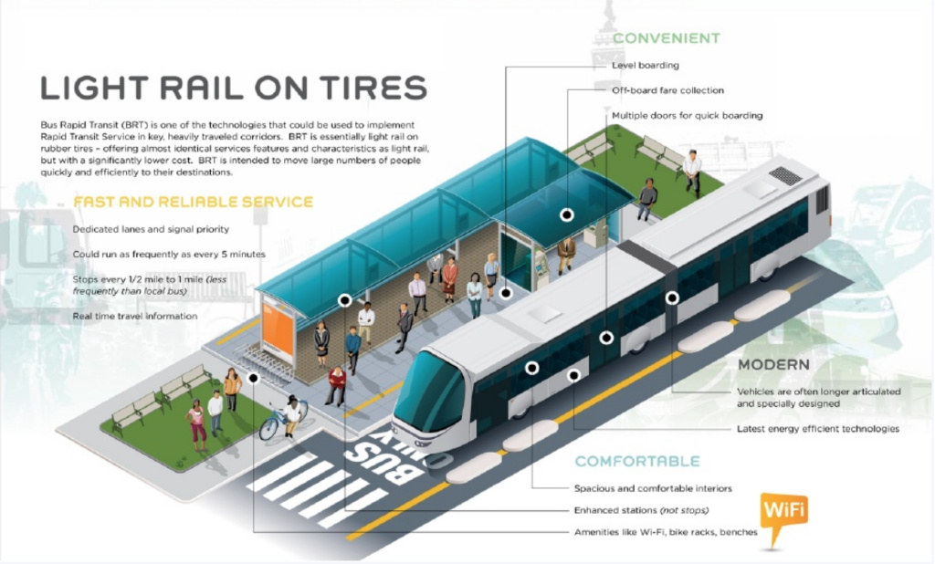 Document: A rail down Vermont would get high ridership  Why