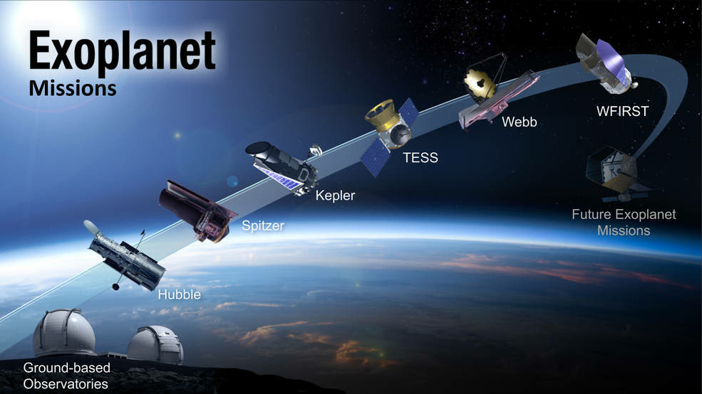 An illustration of the different elements in NASA's exoplanet program, including ground-based observatories, like the W. M. Keck Observatory, and space-based observatories, like Hubble, Spitzer, Kepler, TESS, James Webb Space Telescope, WFIRST and future missions.