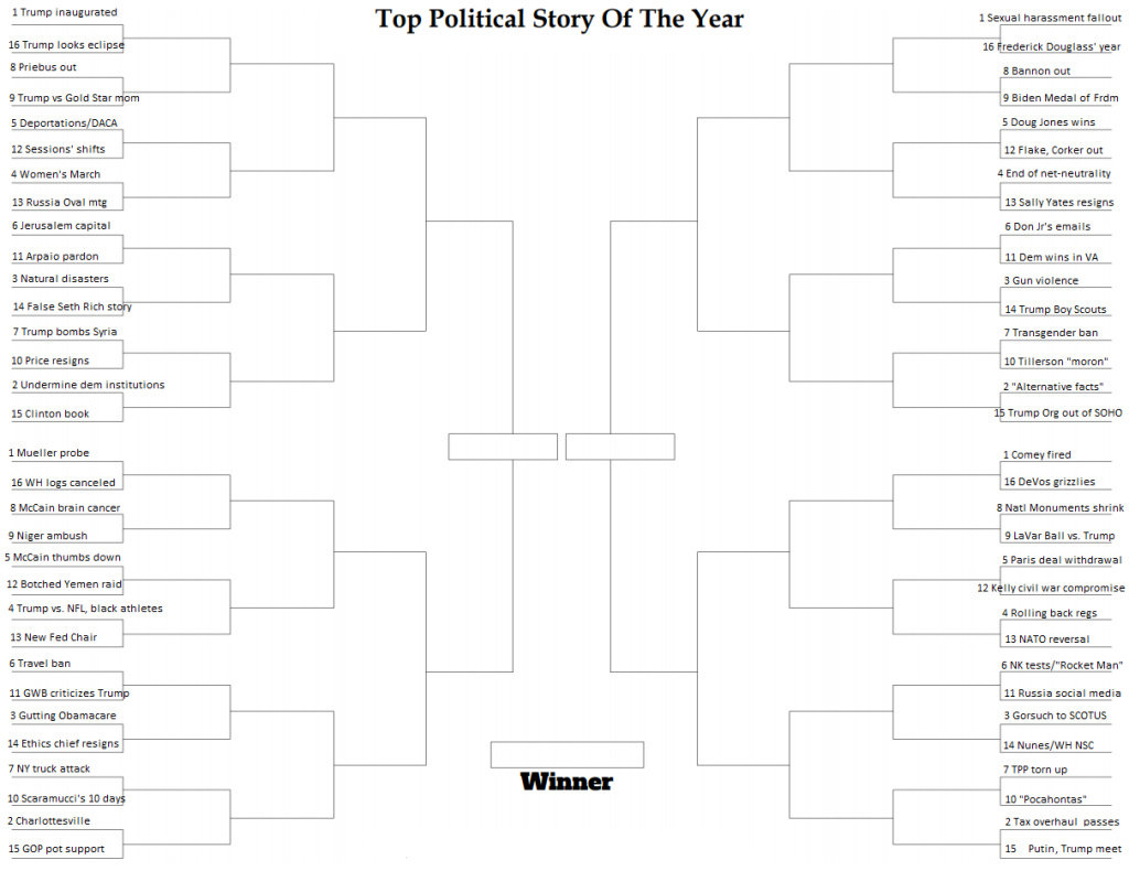 Print out or copy and fill out the bracket above to pick the top political story of the year. Submit it by noon Tuesday to enter to win.