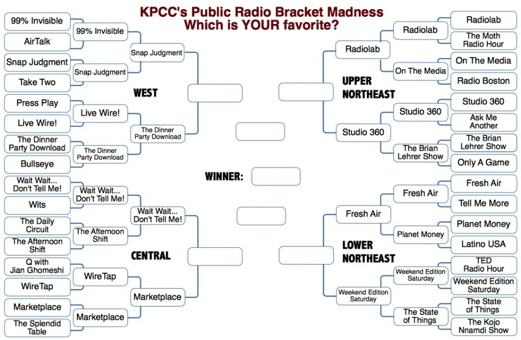 Round 3 of KPCC's Public Radio Bracket Madness Round 3!