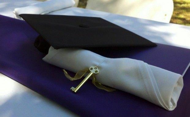 Graduation cap and accoutrements,October 2010