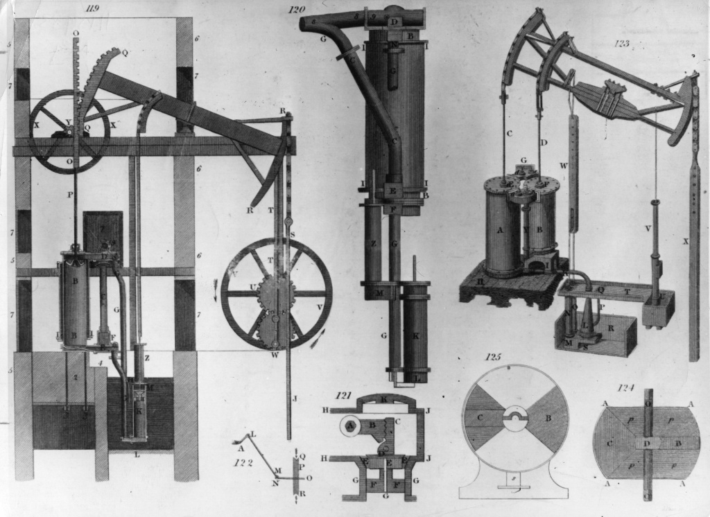 Diagram of Watt's improved steam engine, fig.s 119 - 122, and Hornblower's steam engine, fig.s 123 - 125.  Encyclopaedia Londinensis - pub. 1816