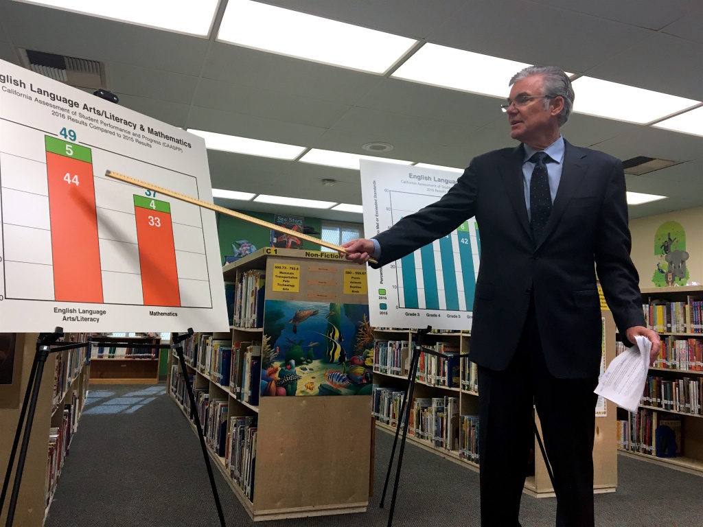 California Superintendent of Public Instruction Tom Torlakson uses a yardstick as a pointer during a press conference unveiling results of the state's standardized tests for public schools.