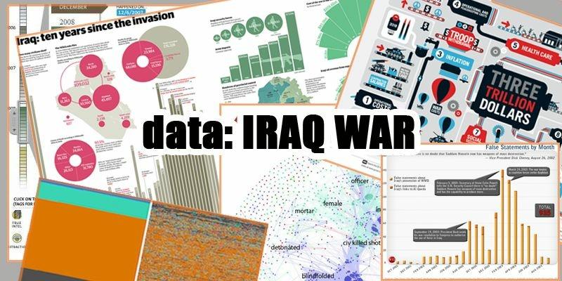 iraq war data graphics