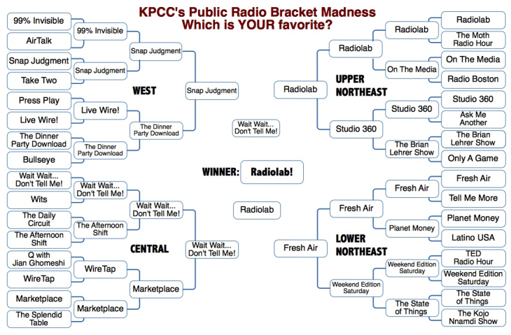 The 2014 KPCC Public Radio Bracket Madness trophy, created by KPCC's own Ashley Bailey, Associate Producer, Morning Edition/Weekend Edition.
