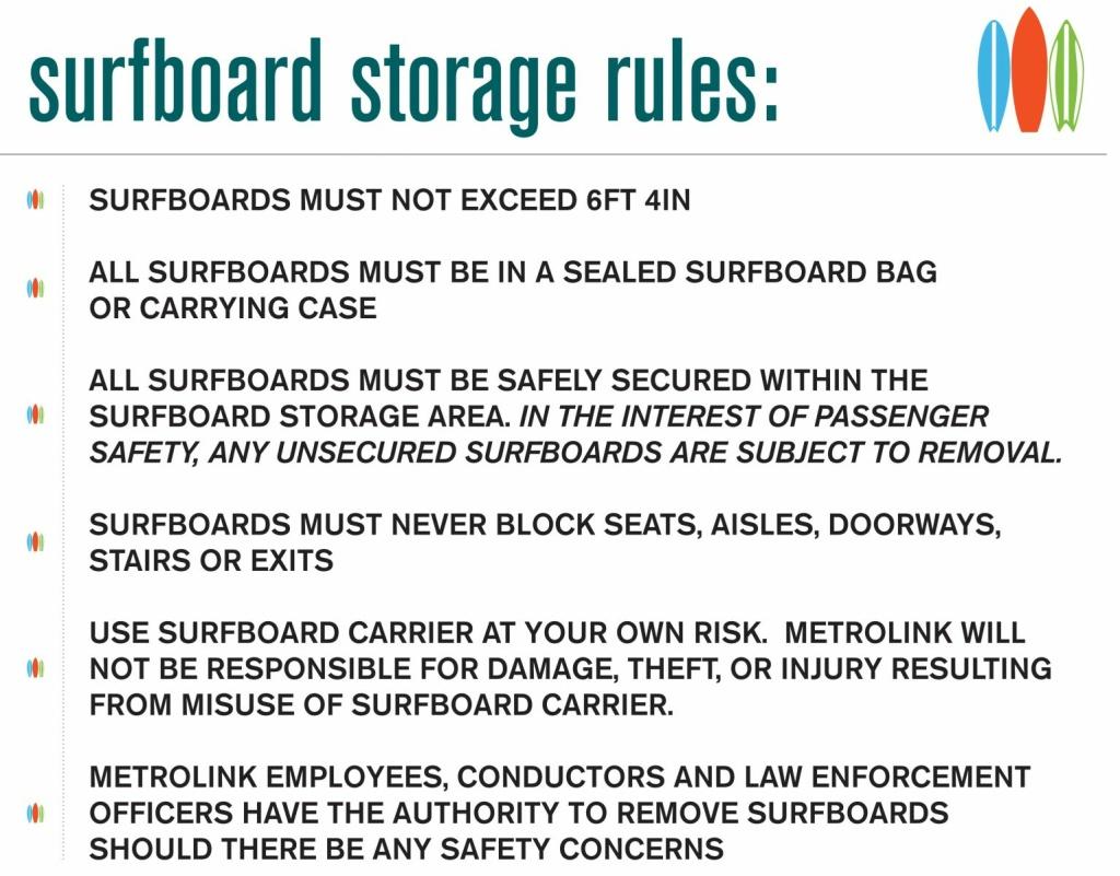 Metrolink's onboard surfboard storage rules.