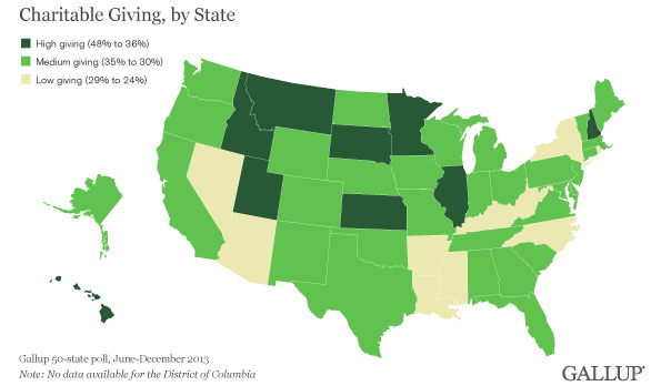 A map of the U.S. shows the states where residents were the most and least likely to say they had recently donated to charity.