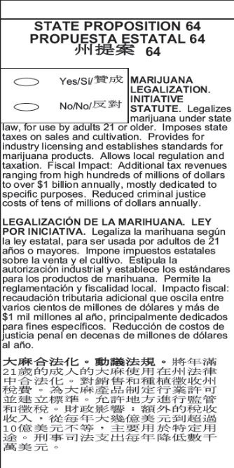 marijuana legalization and regulation essay American legalization of marijuana essay 1248 words | 5 pages american legalization of marijuana marijuana should be legalized nationwide because it can help many different walks of people with their medical issues and maximize revenue for the government.