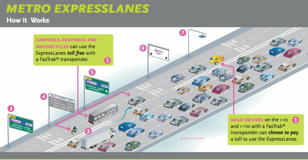110 Freeway 'FasTrak' express lanes take a toll on drivers starting Nov. 10