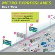 metro expresslanes