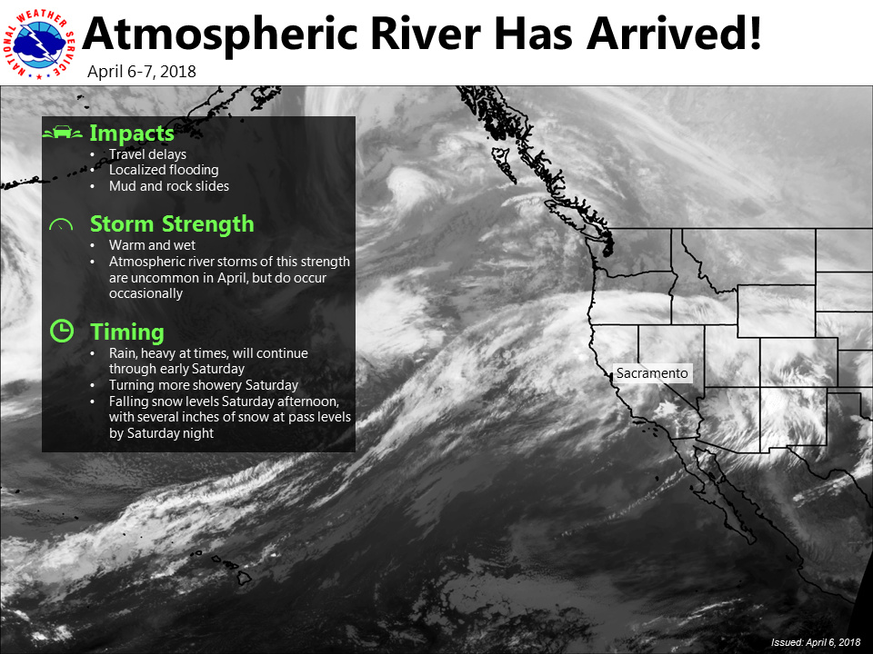 An atmospheric river is making its way through Northern California.