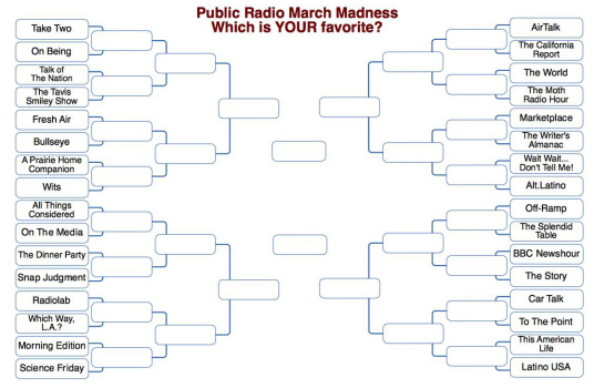 POLL: March Madness: 32 public radio shows - which is your favorite?