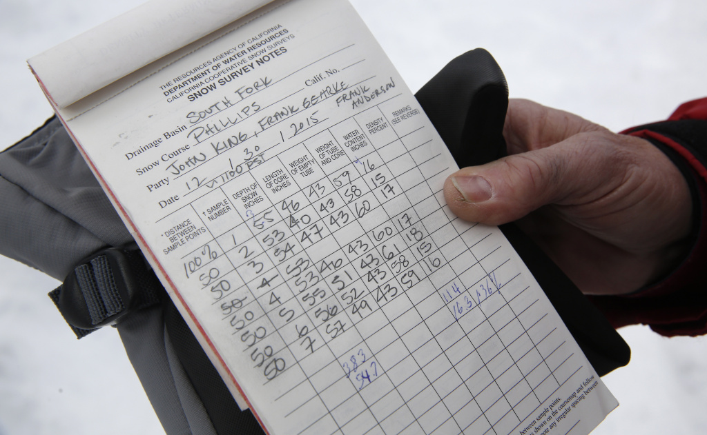 In this file photo, Frank Gehrke, chief of the California Cooperative Snow Surveys Program for the Department of Water Resources, holds his snow survey notes after performing the first manual snow survey of the season at Phillips Station near Echo Summit, Calif., Wednesday, Dec. 30, 2015. January's water content measured 130 percent of normal for that time of year, but a warm February has raised concerns the heat could be melting the above-average snowpack.