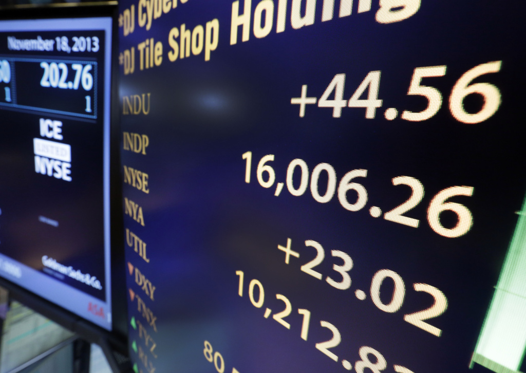 A board on the floor of the New York Stock Exchange shows the Dow Jones industrial average above 16,000, Monday, Nov. 18, 2013. The DJIA crossed 16,000 points for the first time early Monday and the Standard & Poor's 500 index crossed 1,800 points.