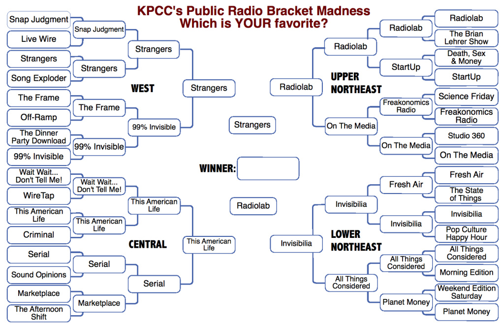 The finals of KPCC's Public Radio Bracket Madness 2015: Strangers vs. Radiolab.