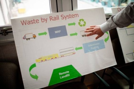 Waste by Rail Graph