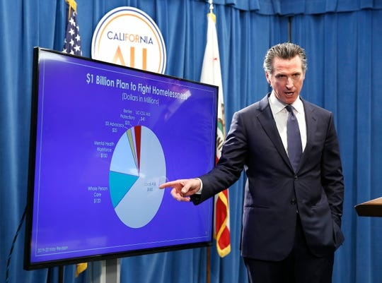 Gov. Gavin Newsom at a state budget presentation earlier this year