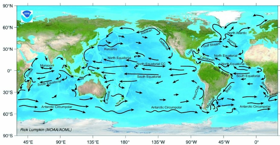 A map of ocean currents from the National Oceanic and Atmospheric Administration.