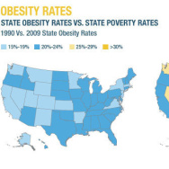 Obesity in America, by the numbers