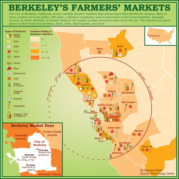 A detail of a map from 'Food: An Atlas' that shows sources of food found at farmer's markets in Berkeley, California.