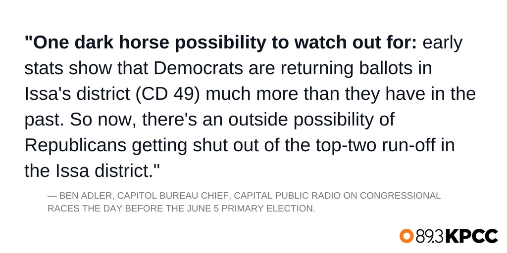 Ben Adler, Capitol Bureau Chief at Capital Public Radio on the congressional races the day before the June 5th primary election.