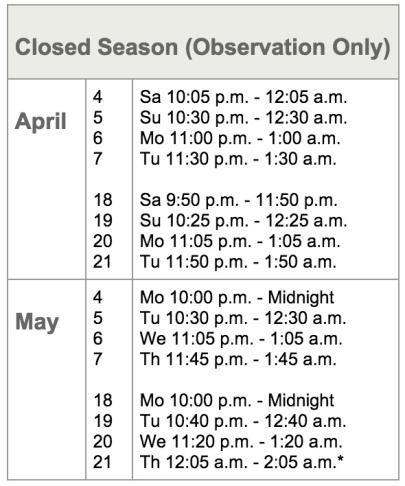 Spawning schedule