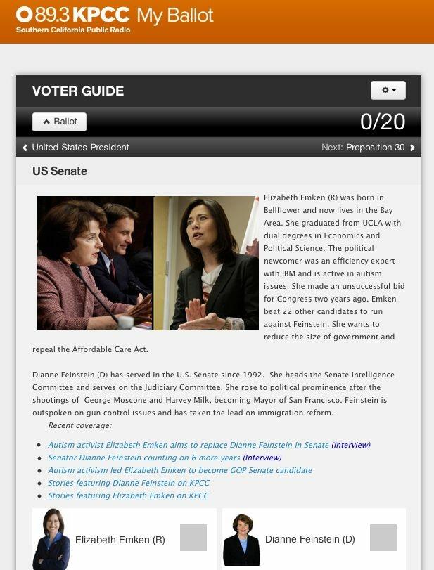 KPCC's MyBallot voter guide