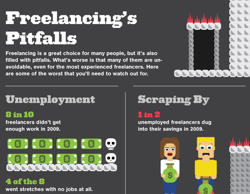 Freelancing: as a work choice, it's full of ups and downs.