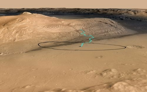 Gale Crater, where the Mars Science Laboratory rover will land