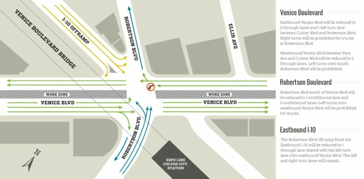 Construction work has started along the intersection of Venice and Robertson Boulevards for the bridge that will connect the first and second phase of the Metro Expo Line light rail. Expect lane reductions and possible parking reduction.