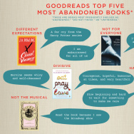 Goodreads abandoned books