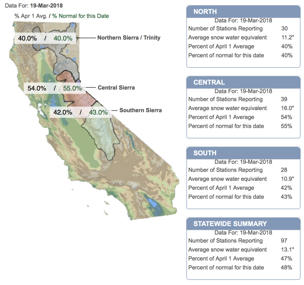 California snowpack as of March 19, 2018.
